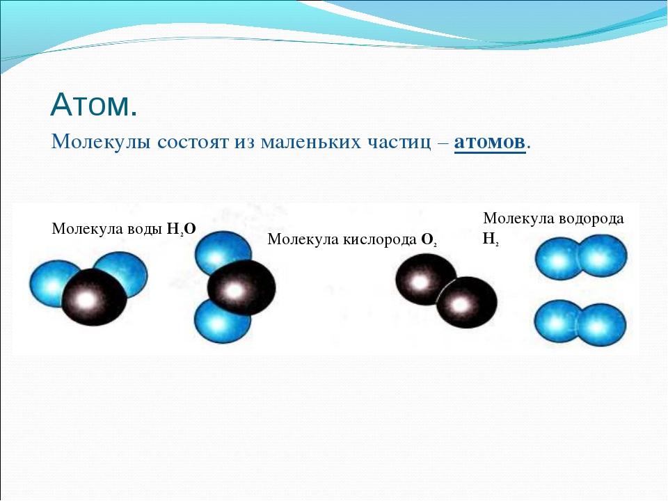 Атом. Молекулы состоят из маленьких частиц – атомов. Молекула воды Н2О Молеку...