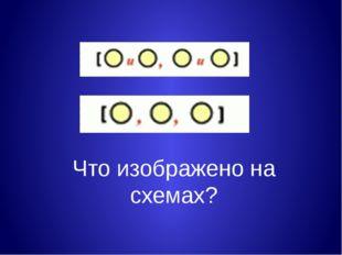 Информационные источники Сайт «Фразеологический калейдоскоп» http://svb.ucoz.