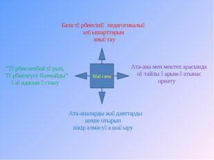 Мақсаты Бала тәрбиесінің педагогикалық алғышарттарын анықтау Ата-ана мен мект
