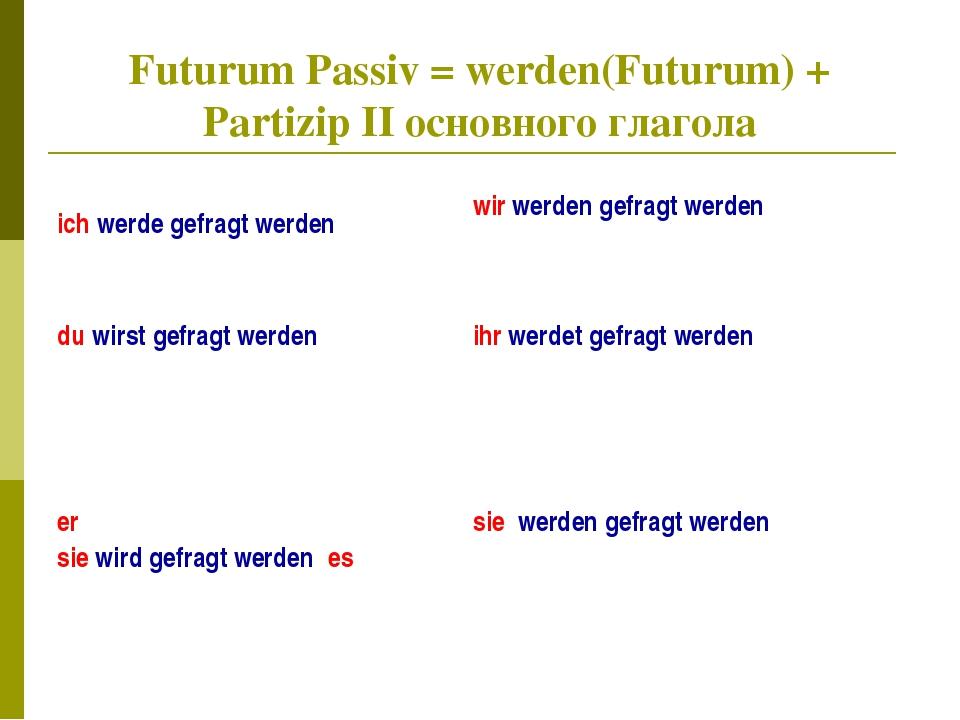 Futurum Passiv = werden(Futurum) + Partizip II основного глагола ich werde ge...