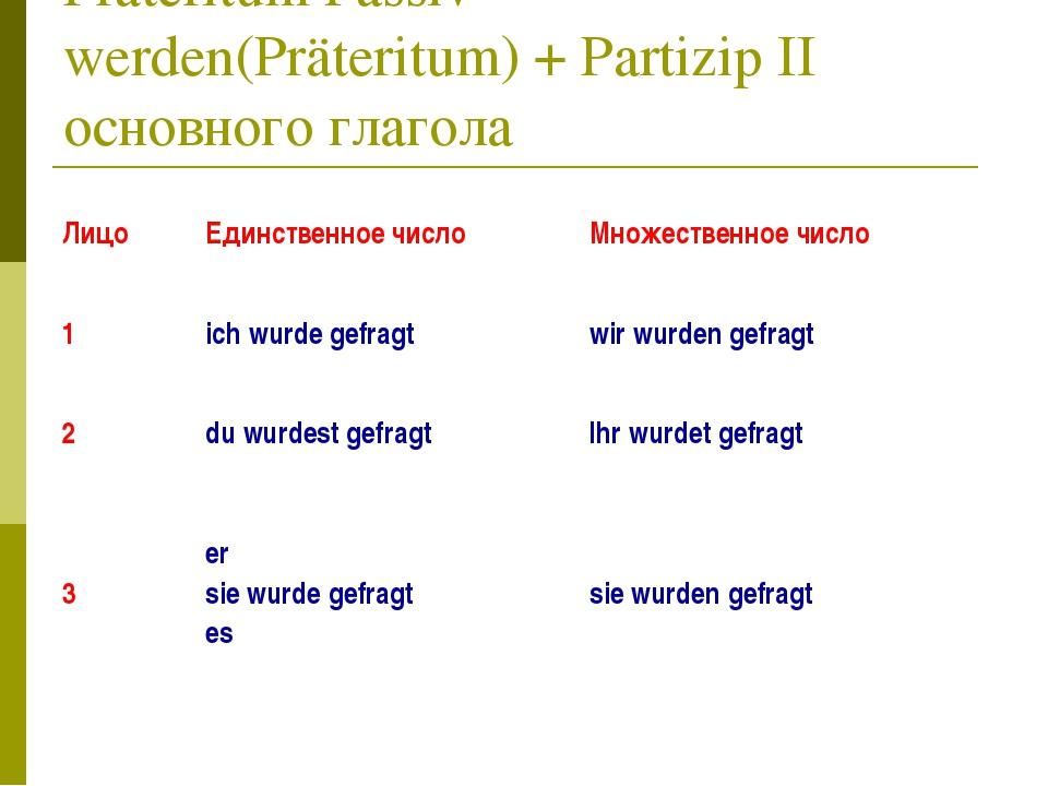 Präteritum Passiv = werden(Präteritum) + Partizip II основного глагола ЛицоЕ...