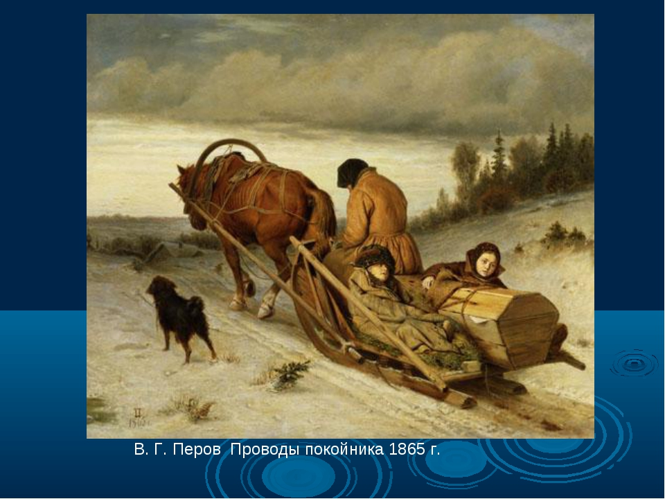 В. Г. Перов Проводы покойника 1865 г.