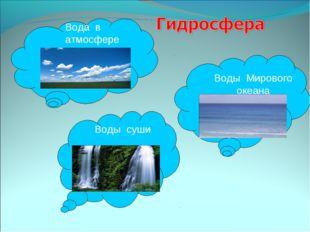 Вода в атмосфере Воды Мирового океана Воды суши