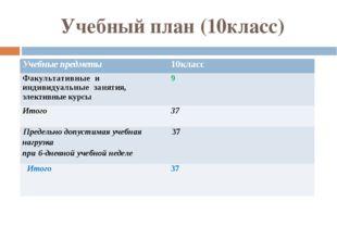 Учебный план (10класс) Учебные предметы 10класс Факультативные и индивидуальн