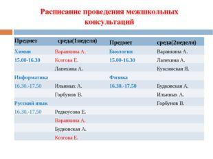 Расписание проведения межшкольных консультаций Предмет среда(1неделя) Предмет