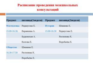 Расписание проведения межшкольных консультаций Предмет пятница(1неделя) Предм