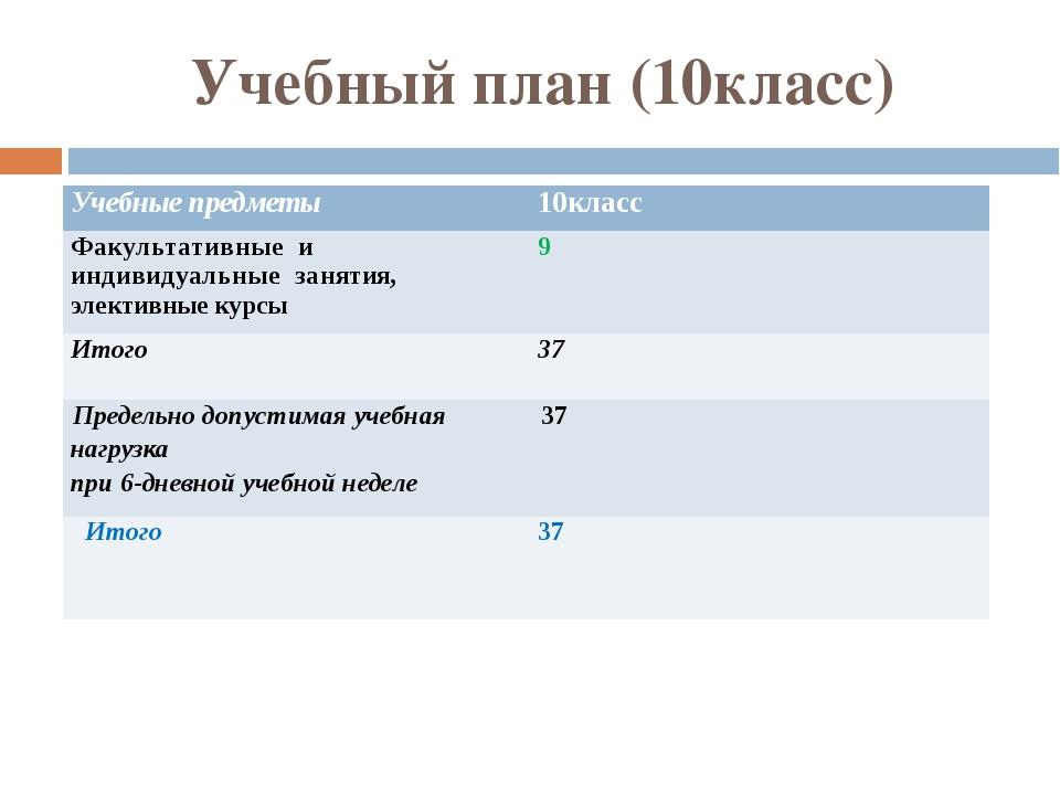 Учебный план (10класс) Учебные предметы 10класс Факультативные и индивидуальн...