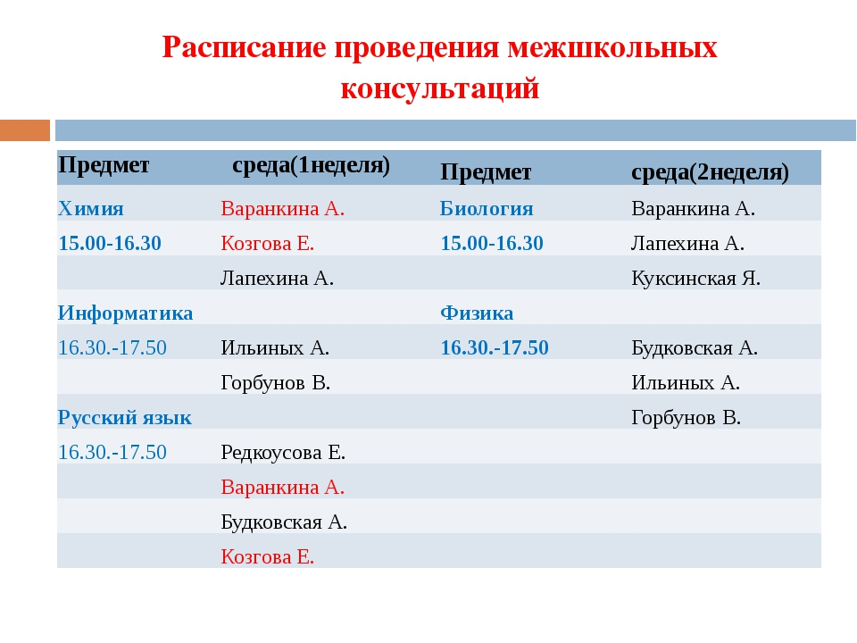 Расписание проведения межшкольных консультаций Предмет среда(1неделя) Предмет...