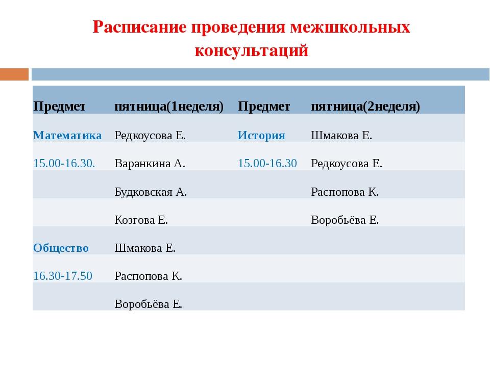 Расписание проведения межшкольных консультаций Предмет пятница(1неделя) Предм...