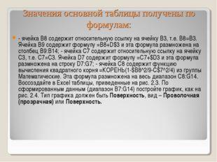 Значения основной таблицы получены по формулам: - ячейка B8 содержит относите