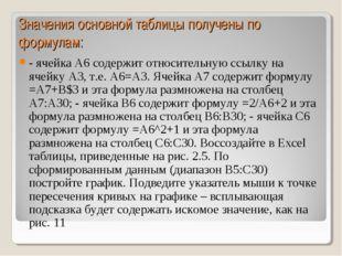 Значения основной таблицы получены по формулам: - ячейка А6 содержит относите