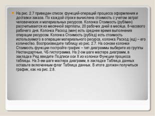 На рис. 2.7 приведен список функций-операций процесса оформления и доставки з