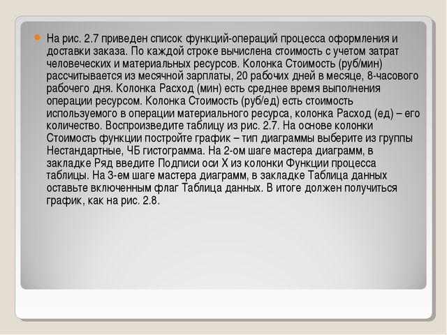 На рис. 2.7 приведен список функций-операций процесса оформления и доставки з...