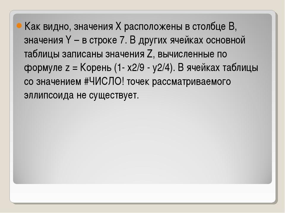 Как видно, значения Х расположены в столбце В, значения Y – в строке 7. В дру...