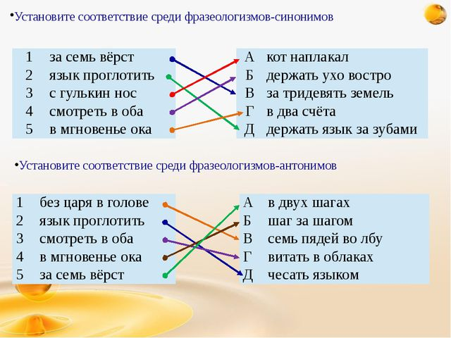Установите соответствие среди фразеологизмов-синонимов Установите соответстви...