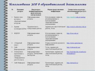 Использование ЭОР в образовательной деятельности №Название ресурсаВид ресур