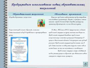 Продуктивное использование новых образовательных технологий Образовательная т