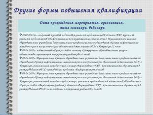 Другие формы повышения квалификации Дата прохождения мероприятия, организация