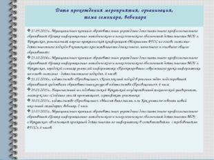 Дата прохождения мероприятия, организация, тема семинара, вебинара 17.09.2013