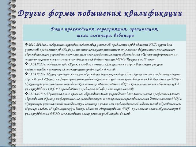 Другие формы повышения квалификации Дата прохождения мероприятия, организация...