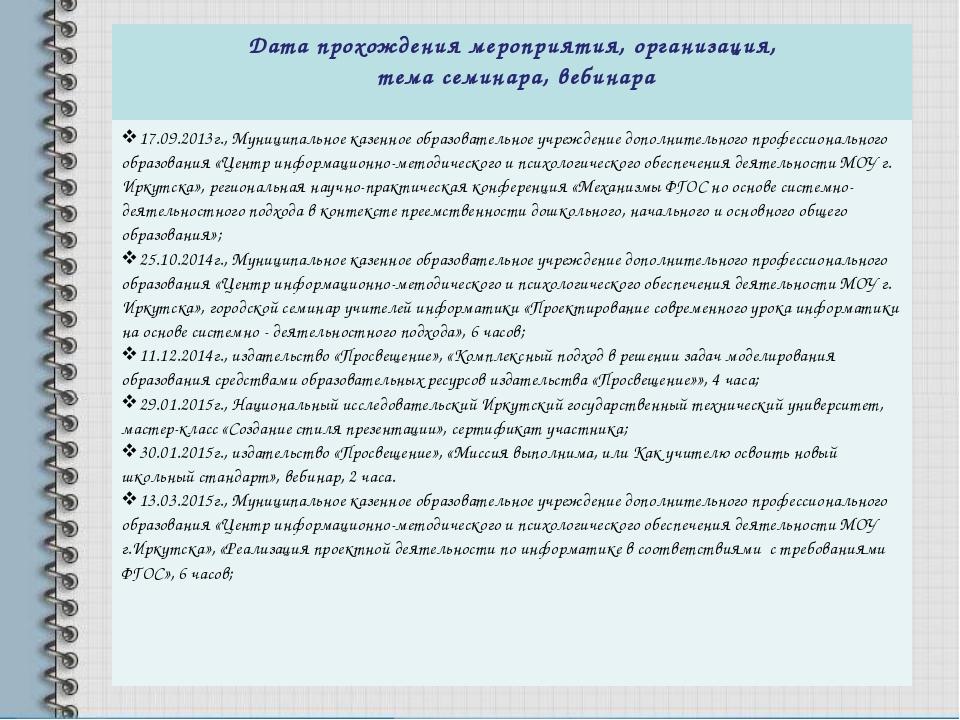 Дата прохождения мероприятия, организация, тема семинара, вебинара 17.09.2013...