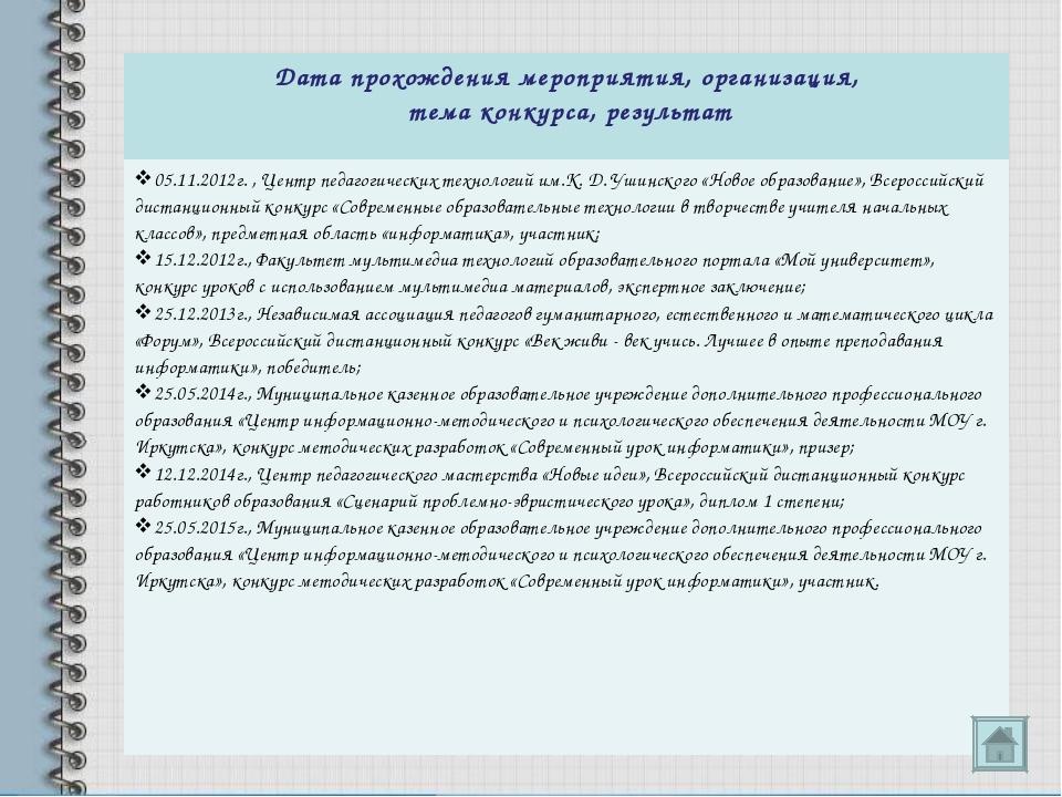 Дата прохождения мероприятия, организация, тема конкурса, результат 05.11.201...