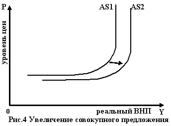 http://www.bestreferat.ru/images/paper/63/44/6334463.png
