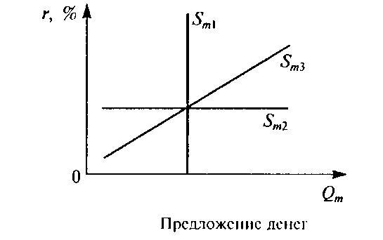 http://modern-econ.ru/images/stories/137.jpg