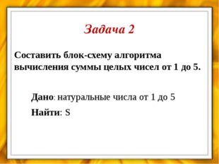 Алгоритм называется циклическим, если... Выберите один из 4 вариантов ответа: