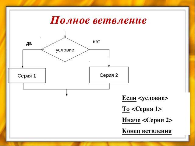 Циклический алгоритм Цикл – до Цикл – пока Цикл с параметром