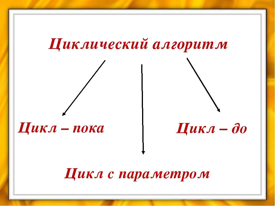 Составить блок-схему алгоритма вычисления суммы целых чисел от 1 до 5. Дано:...