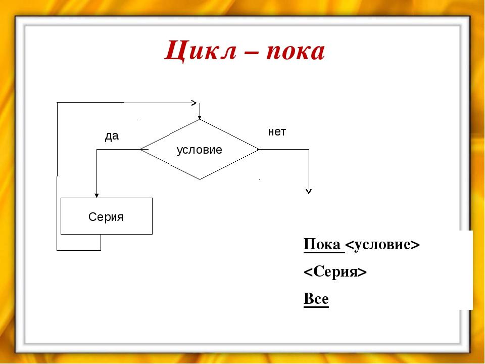 S := S + I; I:=I+1
