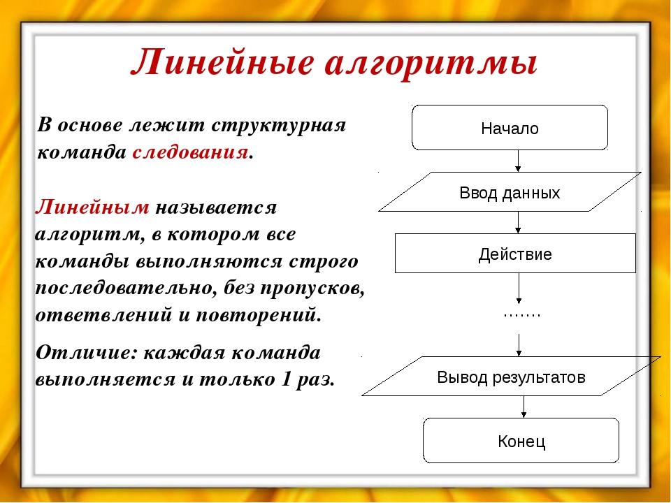 Цикл с параметром Счетчик цикла Серия команд
