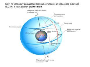 Круг, по которому вращается Солнце, отклонён от небесного экватора на 23,5° и