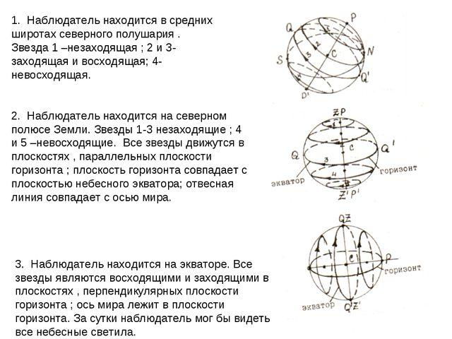 1. Наблюдатель находится в средних широтах северного полушария . Звезда 1 –не...