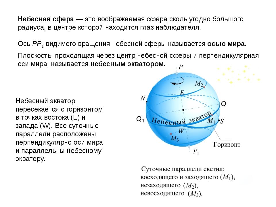 Небесная сфера— это воображаемая сфера сколь угодно большого радиуса, в цент...