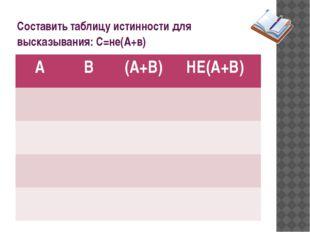 Составить таблицу истинности для высказывания: С=не(А+в) А В (А+В) НЕ(А+В)