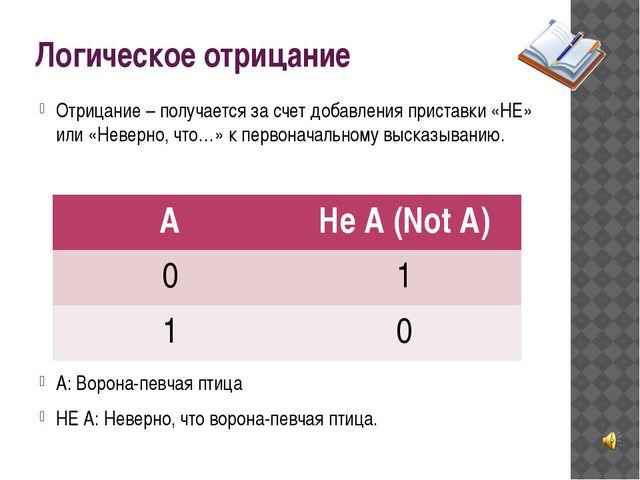 Логическое отрицание Отрицание – получается за счет добавления приставки «НЕ»...