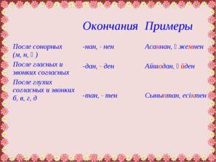 ОкончанияПримеры После сонорных (м, н, ң) После гласных и звонких согласных