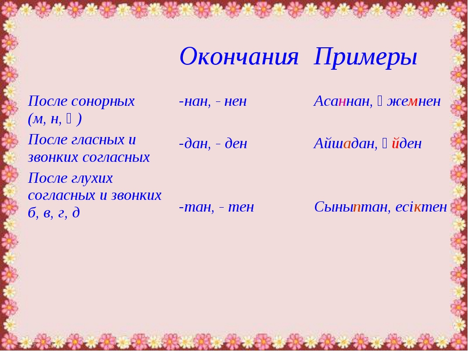ОкончанияПримеры После сонорных (м, н, ң) После гласных и звонких согласных...