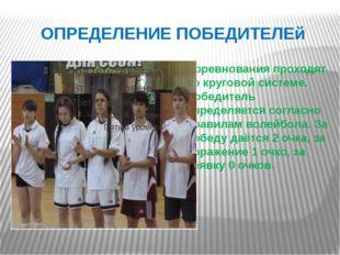 ОПРЕДЕЛЕНИЕ ПОБЕДИТЕЛЕй Соревнования проходят по круговой системе. Победитель