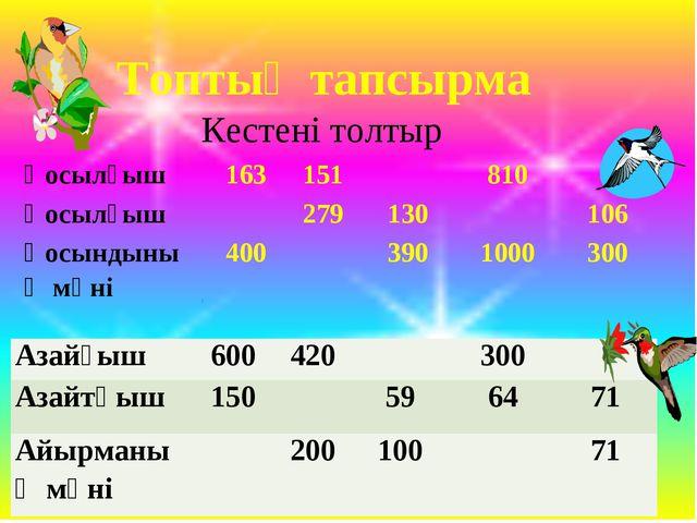 Топтық тапсырма Кестені толтыр Қосылғыш163151810 Қосылғыш279130...