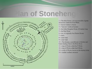 Plan of Stonehenge 1 = The Altar Stone, a six ton monolith of green micaceous
