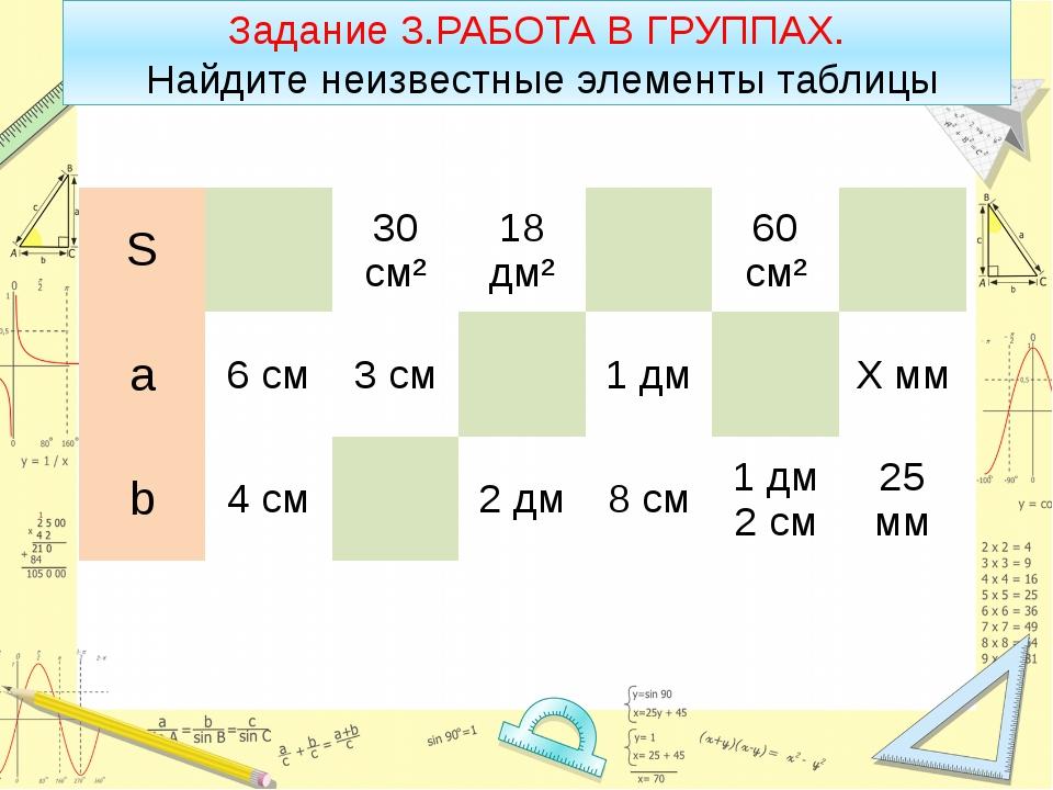 Задание 3.РАБОТА В ГРУППАХ. Найдите неизвестные элементы таблицы S 30 см² 18...