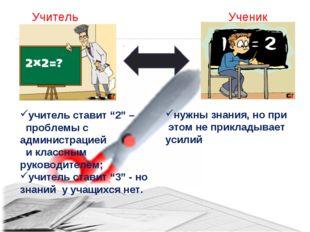 Учитель Ученик нужны знания, но при этом не прикладывает усилий учитель стави