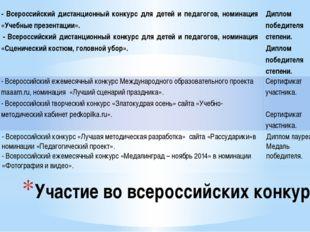 Участие во всероссийских конкурсах - Всероссийский дистанционный конкурс для