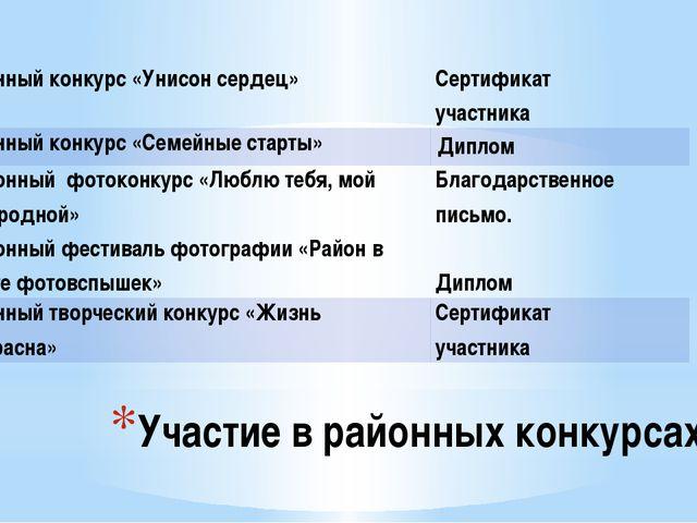 Участие в районных конкурсах Районный конкурс «Унисон сердец» Сертификат учас...