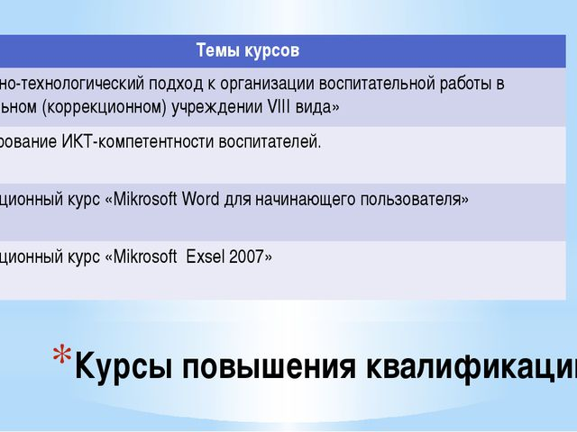 Курсы повышения квалификации Темыкурсов - Системно-технологический подход к о...