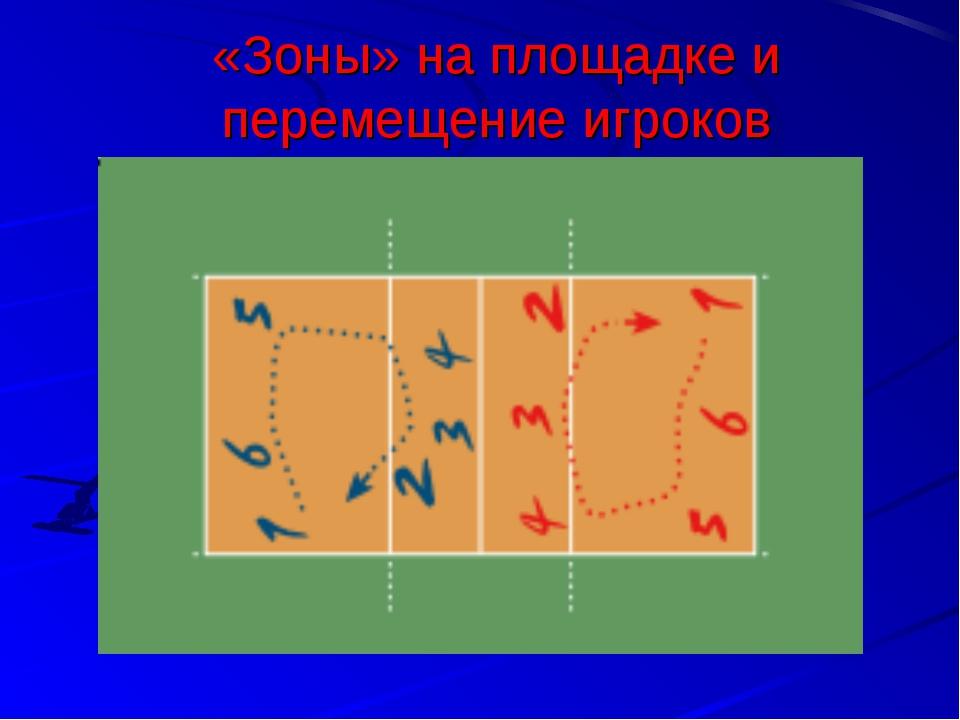«Зоны» на площадке и перемещение игроков