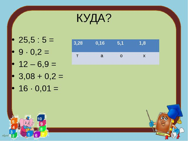 КУДА? 25,5 : 5 = 9 ∙ 0,2 = 12 – 6,9 = 3,08 + 0,2 = 16 ∙ 0,01 = 3,280,165,1...
